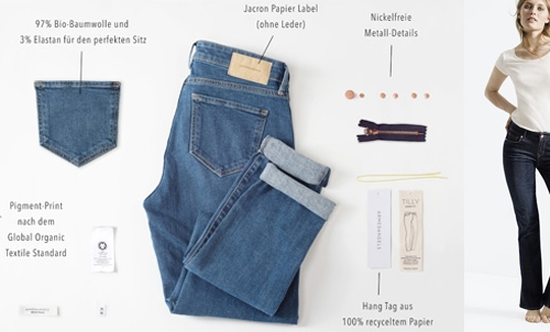 Green Ground Denim Guide - Teil 3